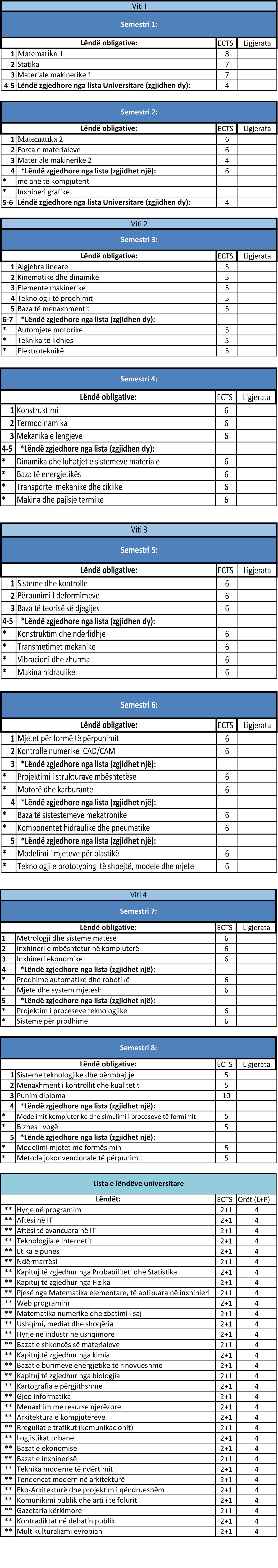 inxhinjeria mekanike dhe menaxhment-1